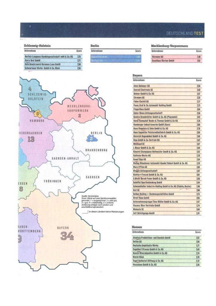 """Hans Riegelein & Sohn GmbH & Co. KG Focus Money """"Beliebtestes Familienunternehmen - Preisträger 2018"""""""